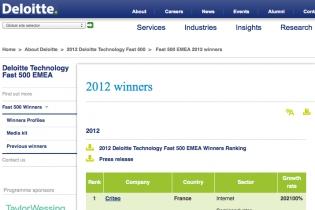 Liana Technologies连续被评为奥卢地区增长最快公司