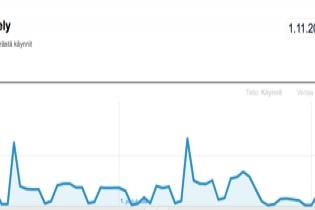 案例: newsletter让网站的访问量增加10倍