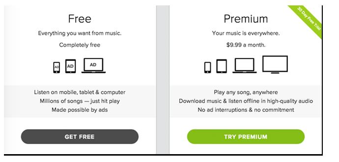 当尝试免费注册Spotify时,向上销售的优惠是鼓励免费试用高级帐户的建议。